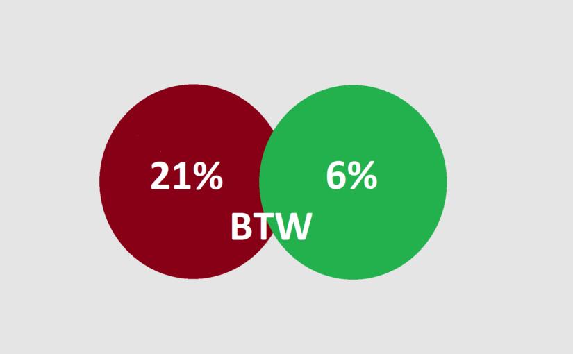 Teaser blogbericht BTW verlaging